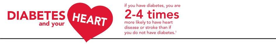 DiabetesHeader
