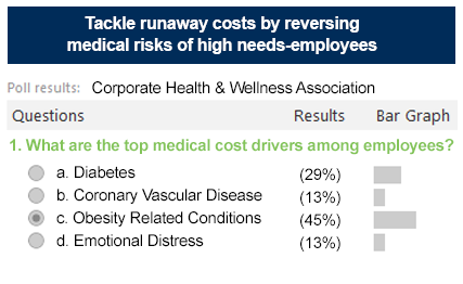 Top medical cost drivers obesity