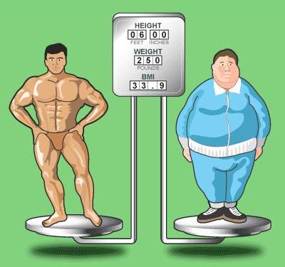 Что значит лишний вес