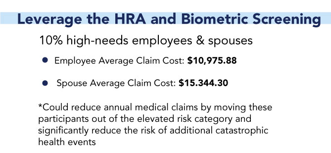 leverage the hra and biometric screening